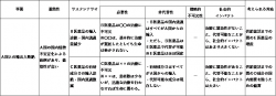 Souyaku_report_risk_matrix